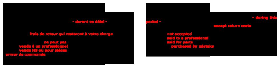MacDid - Conditions générales de vente